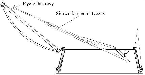 pneumatyczny system oddymiania klap dymowych